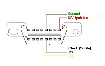 Obd Wiring Schematic - Wiring Diagrams